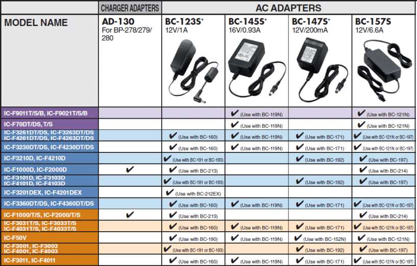 AC Adapters 2