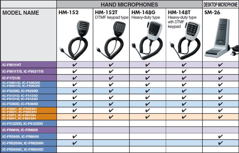 ecternal speakers & Microphones
